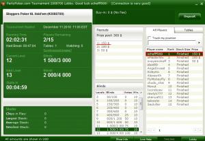 Победа в покерном турнире для блоггеров (+150 $)
