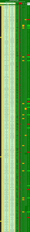Прогнозы на футбол 23 - 26 ноября 2012 года